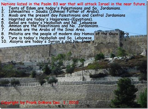 Image result for psalm 83 war bibleprophecyman